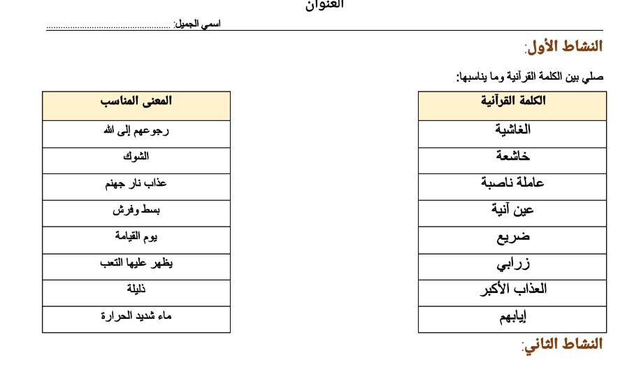 اورق عمل درس سورة الغاشية تربية إسلامية صف رابع فصل ثاني