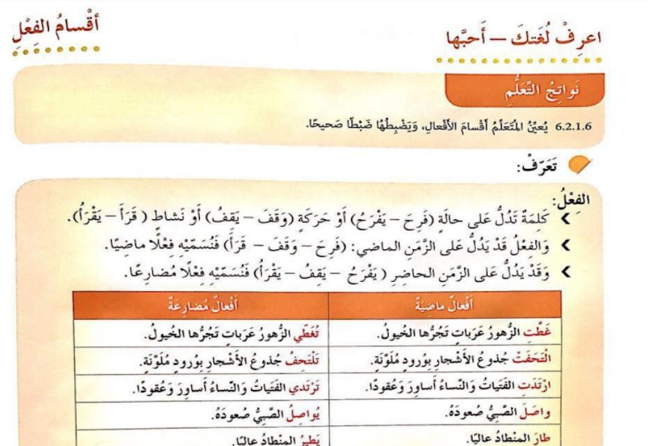 حل درس أقسام الفعل لغة عربية صف رابع