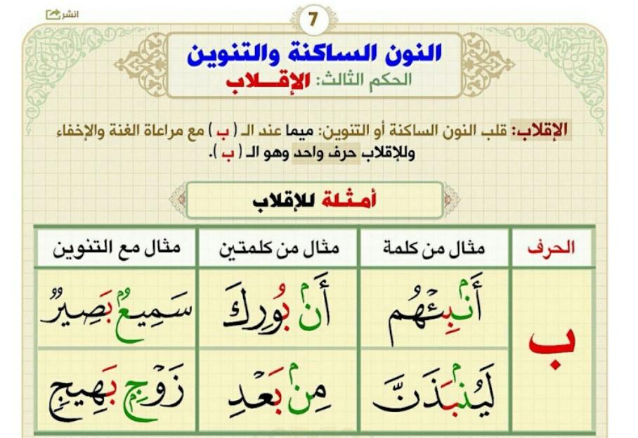 تلخيص درس احكام النون الساكنه ودرس التنوين إسلامية صف سادس