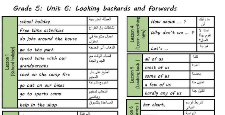 مراجعة انجليزي الصف الخامس الوحدات 6 و 7 و 8 الفصل الثاني
