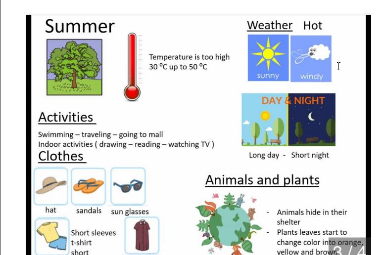 ملخص الطقس علوم منهج إنجليزي صف أول فصل ثاني