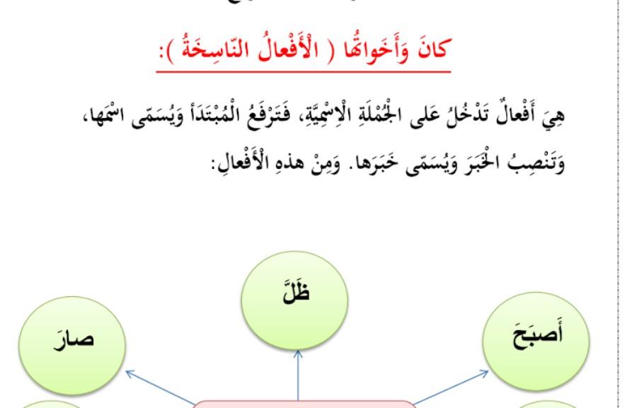 أوراق عمل لغة عربية مهارات الفصل الثاني صف رابع