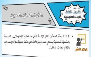 حل درس قراءة معلوماتية الأمن المائي لغة عربية صف ثامن
