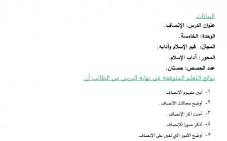ورقة عمل درس الانصاف في الإسلام إسلامية صف حادي عشر فصل ثالث