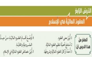 حل درس العقود المالية في الاسلام اسلامية حادي عشر