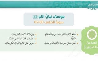 حل درس موسى نبي الله سورة الكهف 60-82 إسلامية للصف العاشر فصل ثالث