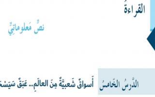 حل درس أسواق شعبية من العالم لغة عربية الصف السابع
