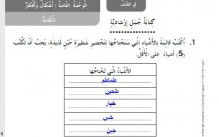 حل درس كتابة جمل ارشادية لغة عربية للصف الثاني