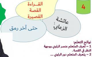 حل درس حتى آخر رمق لغة عربية الصف الحادي عشر