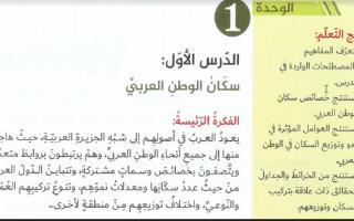 حل درس سكان الوطن العربي اجتماعيات الصف التاسع
